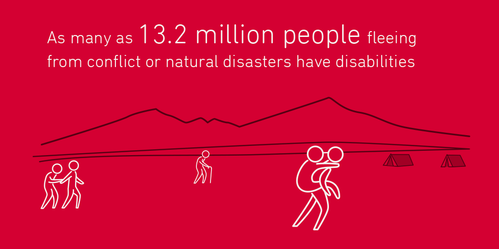 As many as 13.2 million people fleeing from conflict or natural disasters have disabilities