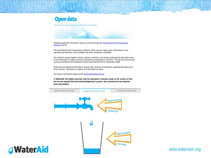 WaterAid Powerpoint Presentation